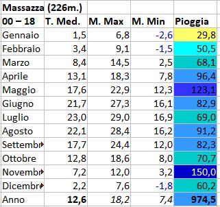 Alto Piemonte ( VC - NO -BI - VCO ) inverno 2019/20-massazza.jpg