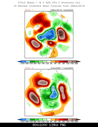 Analisi modelli Inverno 2019/20-wk1.wk2_20191228.z500.png