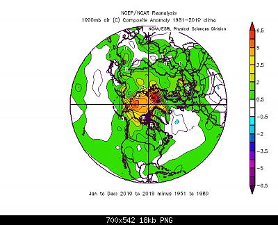 -arctic-warming.png