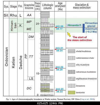 il td della paleoclimatologia-schermata-2020-01-07-alle-11.13.25.png