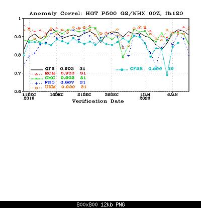 Analisi modelli Gennaio 2020 - La svolta-3ddd1fb5-93d4-4f68-bd35-a8204d3a526f.png