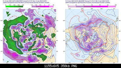 Analisi modelli Gennaio 2020 - La svolta-b980a6e5-af59-473a-aad6-e055179d7578.png