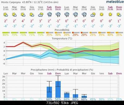 Romagna dal 13 al 19 gennaio 2020-fb_img_1578923921300.jpg