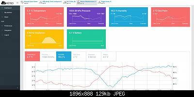 MeteoNetwork e Barani Design insieme per i nostri Soci!-schermata-2020-01-13-22.08.21.jpeg