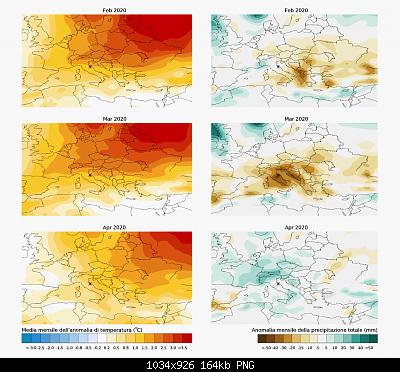 Nowcasting Marche Gennaio 2020-screenshot_2020-01-14-previsioni-climatiche-stagionali-per-urbino.png