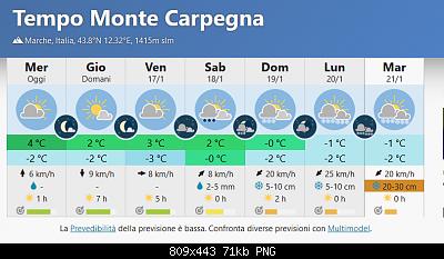 Nowcasting Marche Gennaio 2020-screenshot_2020-01-15-monte-carpegna.png