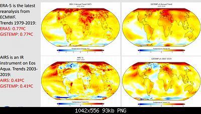Temperature globali-gis.jpg