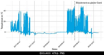 Bilancio di massa nei Ecrins-t-glacier-carre-ras-du-sol-2018.png