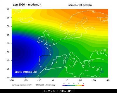 Modelli stagionali sun-based: proiezioni copernicus!-gen-2020-modcmult.jpg