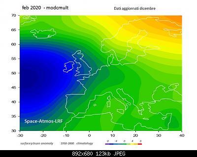 Modelli stagionali sun-based: proiezioni copernicus!-feb-2020-modcmult.jpg