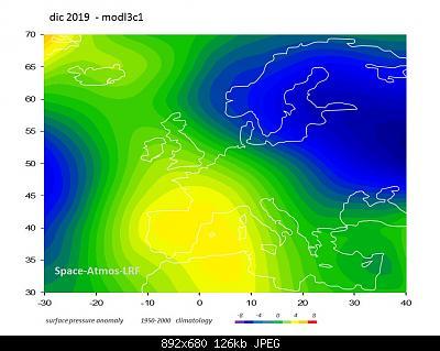 Modelli stagionali sun-based: proiezioni copernicus!-dic-2019-modl3c1.jpg