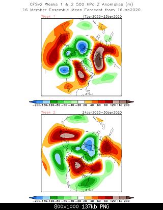 Analisi modelli Inverno 2019/20-wk1.wk2_20200116.z500.png