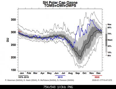 Analisi modelli Inverno 2019/20-schermata-2020-01-19-alle-12.07.24.png