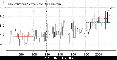 Il 2019, sotto il profilo termico, in alcuni Paesi europei-screenshot_2020-01-20-front-2019_ann_i-pdf.png
