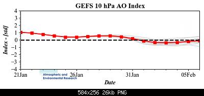 Analisi modelli Inverno 2019/20-d8bb6fdf-7bb3-4b73-8759-13c3defd3cad.png