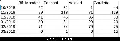 Basso Piemonte - Gennaio 2020-cumulate-18-19.png