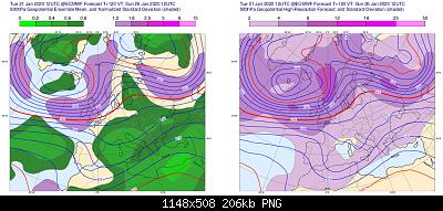 Analisi modelli Inverno 2019/20-bb4c1ed7-8900-4810-b9f0-090fa57ec92e.png