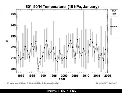 Analisi modelli Inverno 2019/20-schermata-2020-01-22-alle-19.56.27.png