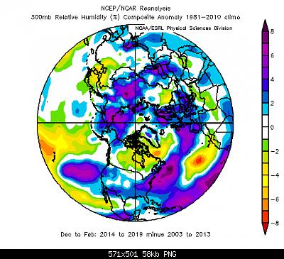 Analisi modelli Inverno 2019/20-schermata-2020-01-23-alle-12.46.35.png