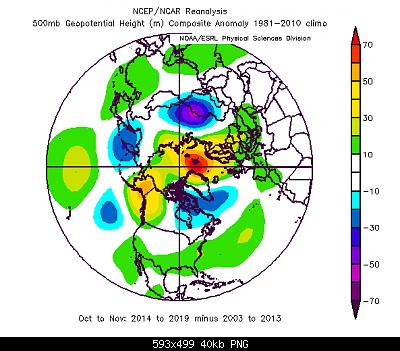 Analisi modelli Inverno 2019/20-schermata-2020-01-23-alle-18.42.39.png