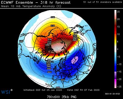 Analisi modelli Inverno 2019/20-7a7b05bd-a411-47f2-83e6-4929f4074303.png