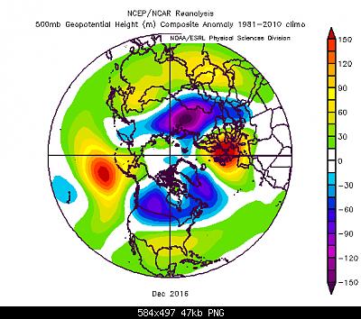 Artico verso l'abisso... eppure lo dicevamo che...-schermata-2020-01-25-alle-17.40.15.png