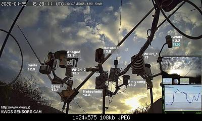 Stazione Barani Meteohelix IoT-sensorcamera.jpg