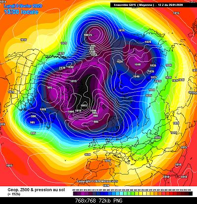 Analisi modelli Inverno 2019/20-gensnh-21-1-192.png