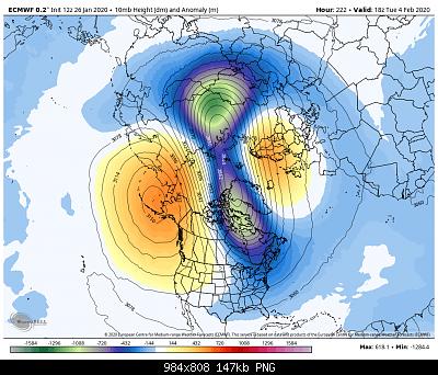 Analisi modelli Inverno 2019/20-d5e966ef-cbf0-4d30-ac28-0585a616993b.png