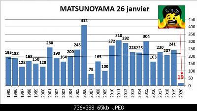 Giappone 2016-2017-matsu-26-janvier.jpg