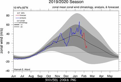 Analisi modelli Inverno 2019/20-a83a1291-cfae-4144-bc21-34c7f59e6565.png