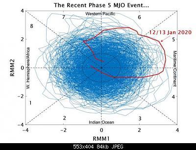 Analisi modelli Inverno 2019/20-ffc4ea87-09e0-4636-a994-00fb0917a0dc.jpeg