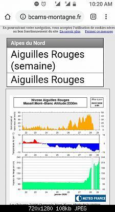 Nowcasting nivoglaciale Alpi inverno 2019-2020-img-20200129-wa0003.jpg