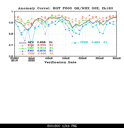 Analisi modelli Febbraio 2020-f29f56d9-8262-4a2e-a241-094157c82290.png