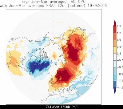 Analisi modelli Inverno 2019/20-g20200201_1035_31030_1.png