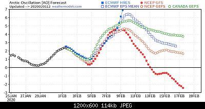 Analisi modelli Inverno 2019/20-bbcb77a4-829e-4f66-b38c-d2e0d6fc6fe3.jpeg