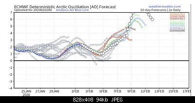 Analisi modelli Inverno 2019/20-2899a917-baa8-4ef8-a518-2723279cd624.jpeg