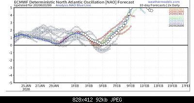 Analisi modelli Inverno 2019/20-6fba5d5a-30dd-49e5-a1f4-591092a07d74.jpeg