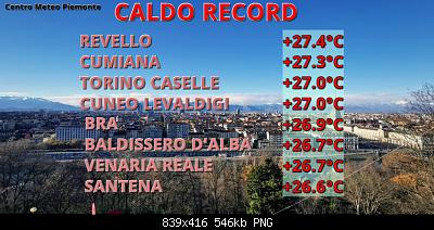 Gli estremi record in Italia ... e non solo..-84350238_2602101253357115_276424245494415360_n.png