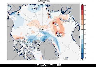 Artico verso l'abisso... eppure lo dicevamo che...-bpiomas_thicknessanomalycurrent.jpg