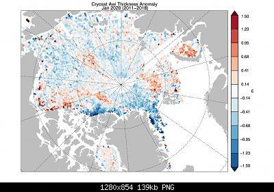Artico verso l'abisso... eppure lo dicevamo che...-cryosat_awi_anomaly.2020.01.2011.2018.2.2.jpg