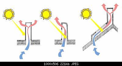 Un nuovo tipo di schermo solare: la ciminiera o solar tower radiation extractor shield-solar_chimney_types-revised.jpg