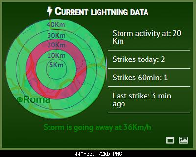 Lightning sensor - soil moisture sensor-lightning.png