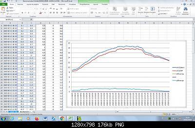 Modifiche ai sensori , schermi e test Ecowitt-diagramma-differenze.jpg