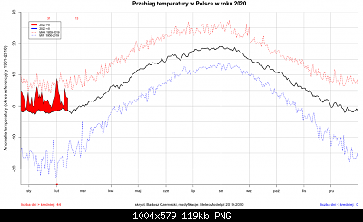 Polonia: monitoraggio climatico-screenshot_2020-02-14-bie-cy-miesi-c-pogoda-i-klimat-1-.png