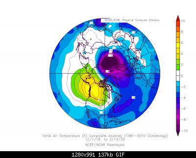 Analisi modelli Inverno 2019/20-compday.hwxryas1fv.jpg