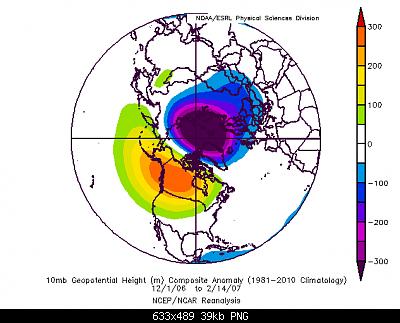 Analisi modelli Inverno 2019/20-schermata-2020-02-16-alle-21.27.17.png