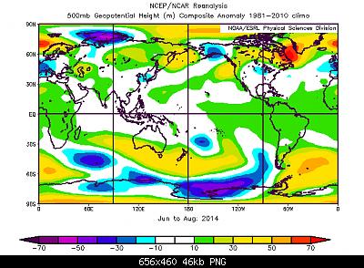 Analisi modelli Inverno 2019/20-schermata-2020-02-17-alle-14.17.27.png