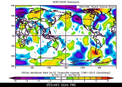 Analisi modelli Inverno 2019/20-schermata-2020-02-17-alle-14.56.28.png