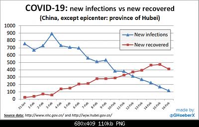 Nuovo Virus Cinese-eraw6qowkaaqltr.png